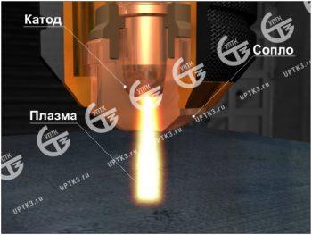 услуги плазмообработки металлов